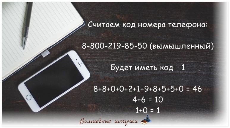 Как номер телефона влияет на Вашу жизнь